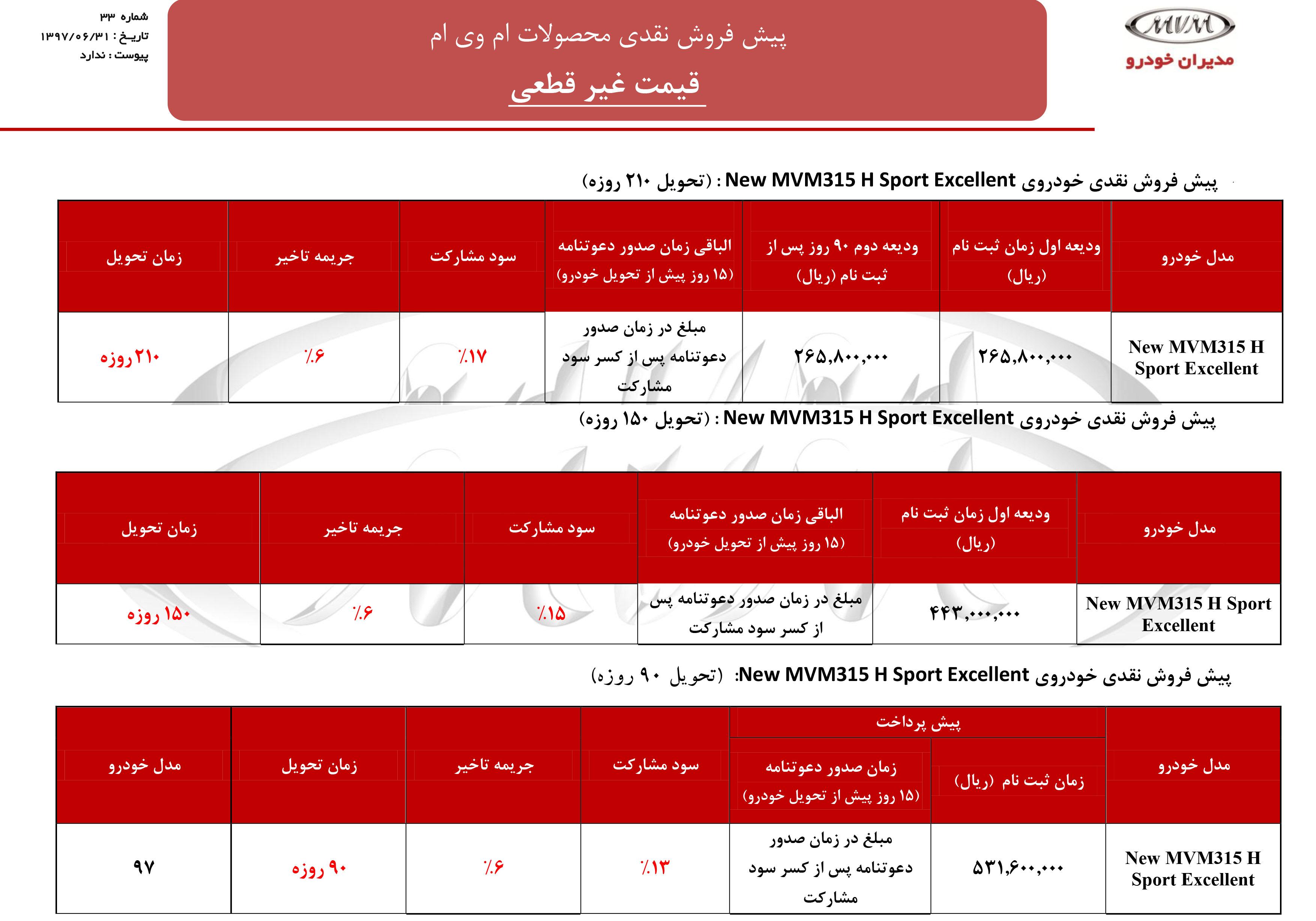 Film Mvm X33 S Sport Cvt: ام وی ام ، آخرین شرایط فروش نقدی و اقساطی